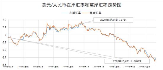 双循环为人民币升值助力 人民币汇率长期坚挺不动摇-JustForex