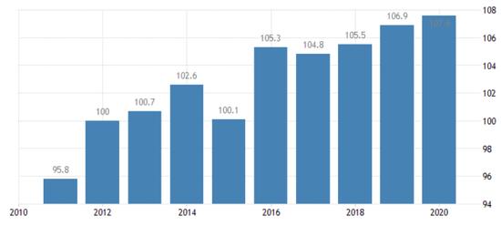 市场分析:美国财政刺激虚张声势下的根本目标清晰|外汇经纪人