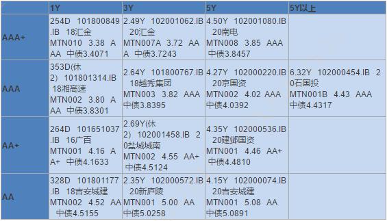 【银华基金】交易日报 2020-11-25