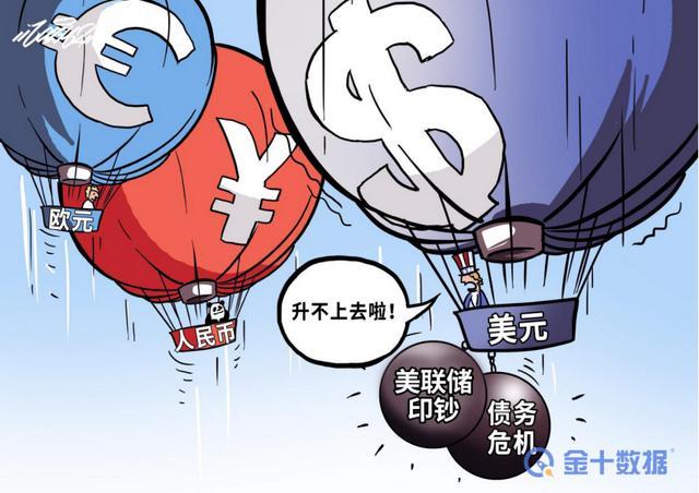 人民币国际化指数创5年新高!花旗预测:2030年有望成全球第三大货币