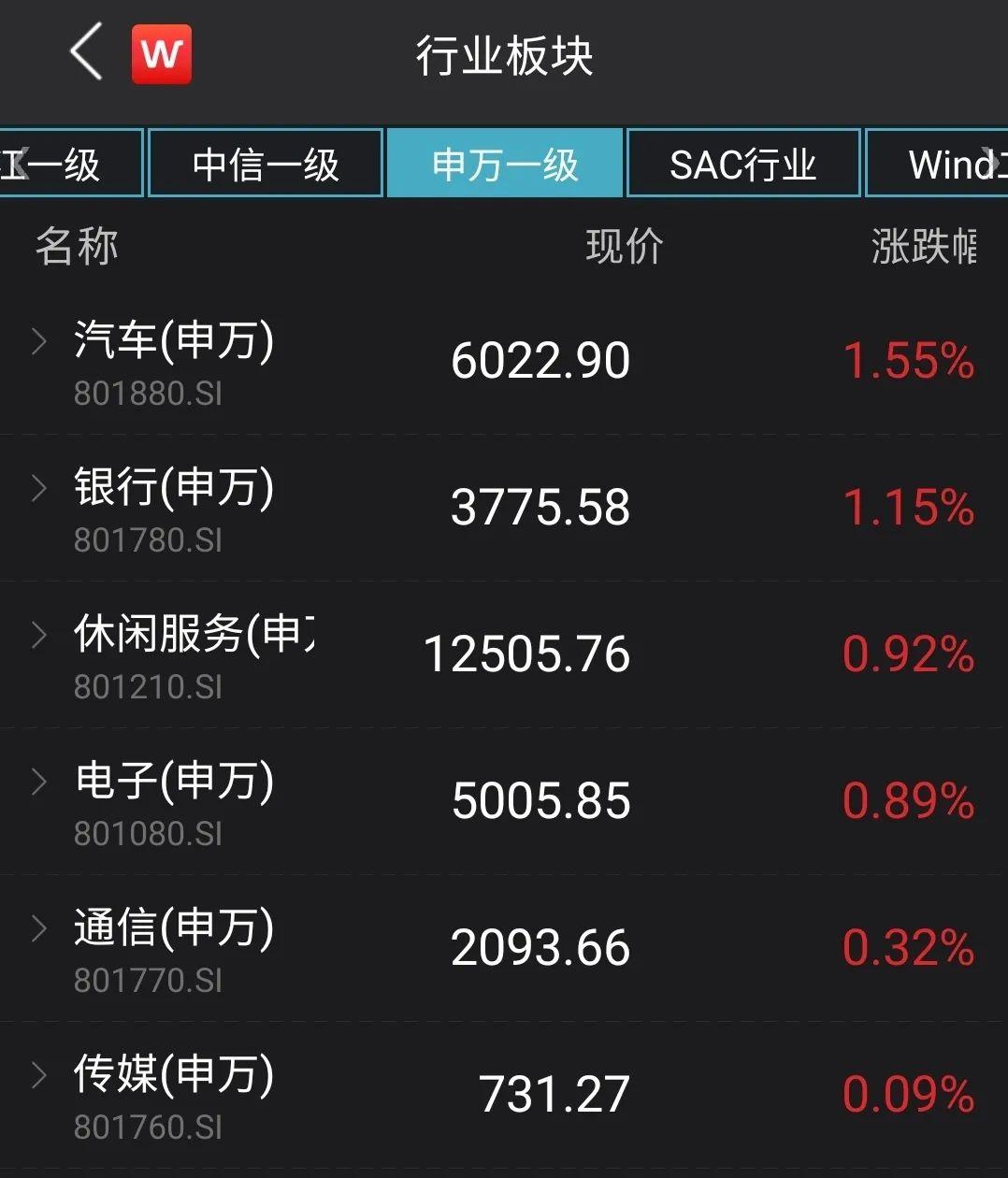 热门板块回调,景顺长城:短期需留意市场波动