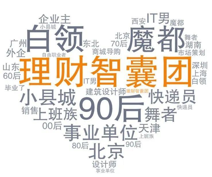 【限量福利】原创5万字,给自己发个年终奖!
