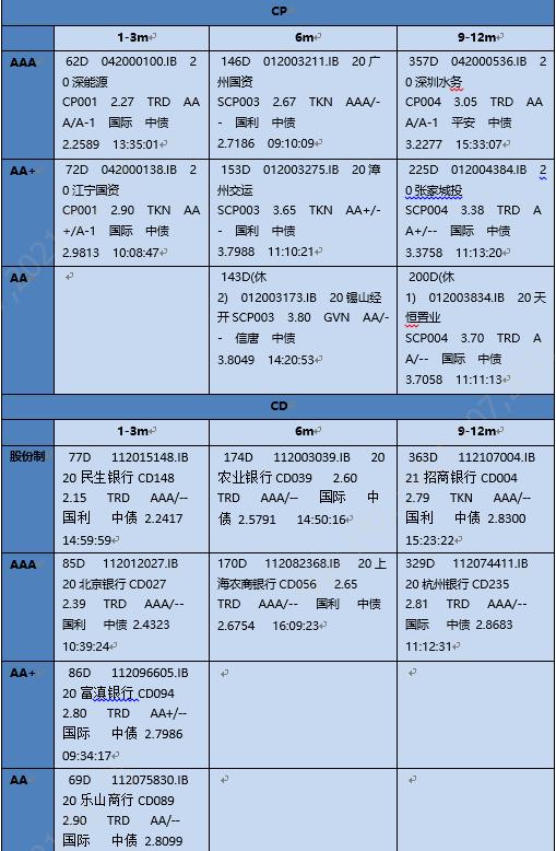 交易日报 2021-1-13