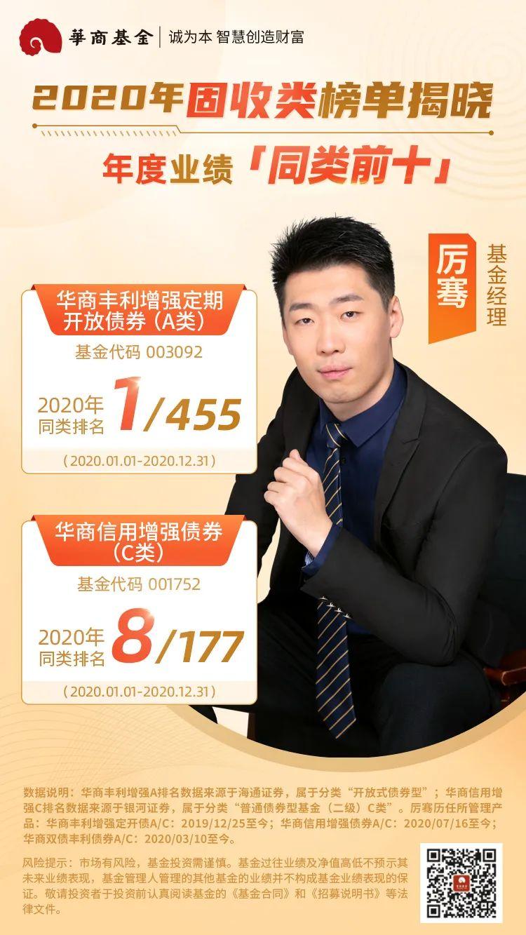 """包揽2020年度同类第1第2  华商基金深耕主动""""固收+"""""""