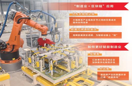 制造业植入区块链: 构建工业信用 保障企业数据安全|区块链_LibraChina财经_LibraChina网