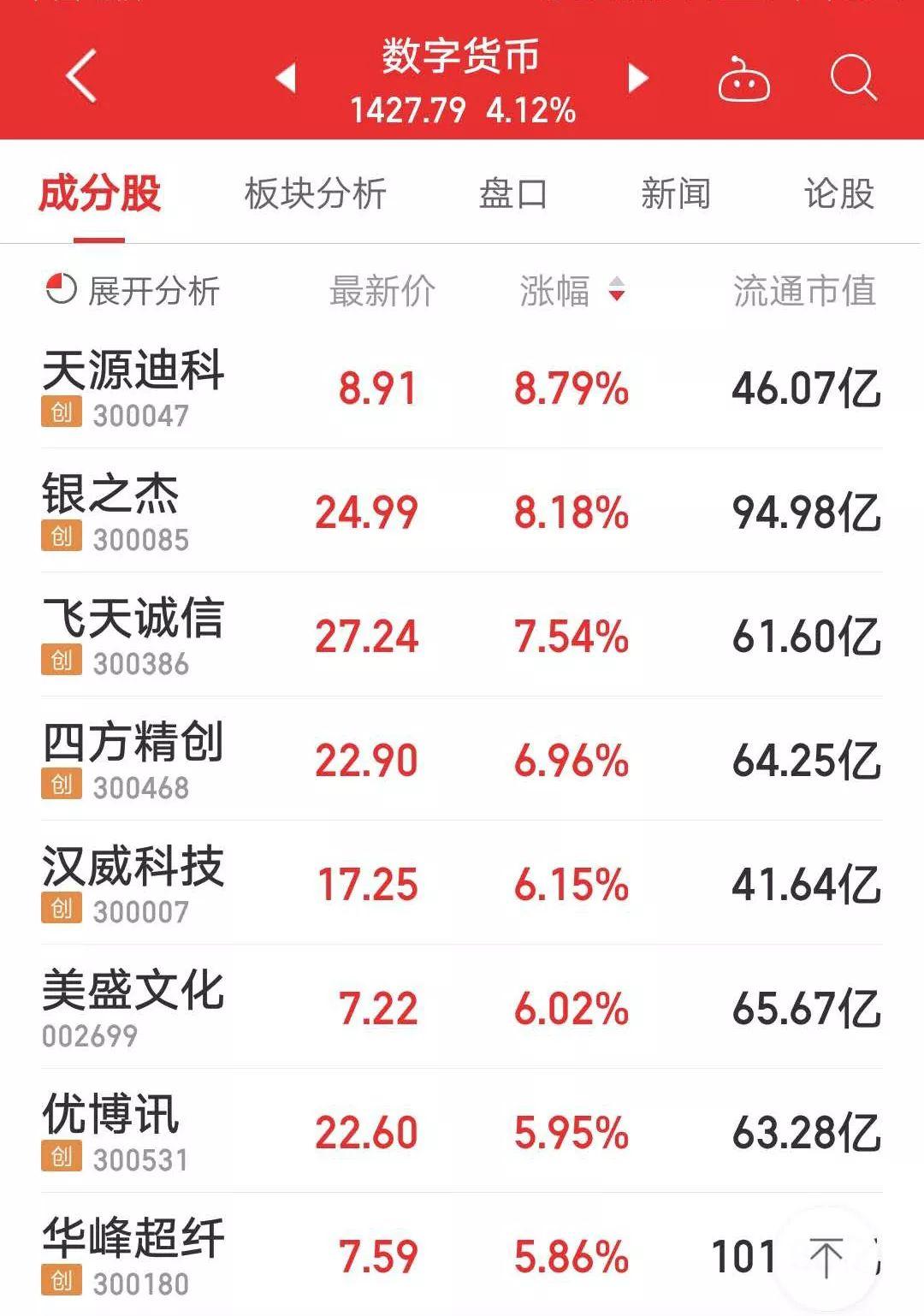 深圳要发1000万大红包 每人200元!如何申领看这里,模拟外汇平台
