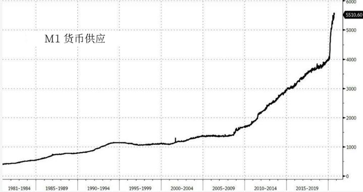 与1971年的35美元相比 当前2000美元的金价更便宜?|铁汇财富外汇返佣网