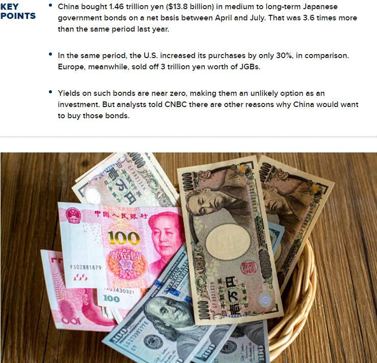 中国悄然增持日债!背后有何玄机?-IC Markets