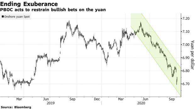 人民币升值趋势还能持续吗?分析师:央行干预也无法阻止,外汇交易做几种货币好