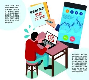 营销活动失误 券商子公司非法买卖外汇遭罚|大通金融