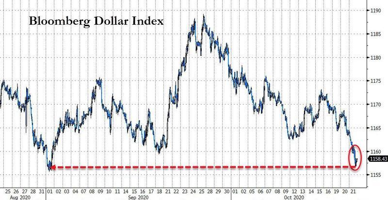 """跌向七周低位!市场缘何狂抛美元?黄金多头""""乐翻了"""",炒外汇论坛"""