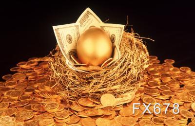 黄金市场仍关注刺激计划和美国大选 技术面看空信号增强+FxNet