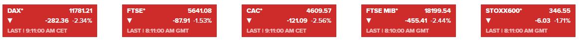 什么原因?全球市场情绪突变 资金只为涌入美元?+正规外汇交易手续费