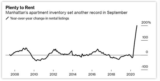 美国新一轮危机正在酝酿 严重程度恐远超2008年_HYCM兴业投资