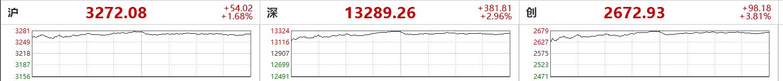 打爆空头!人民币5月底至今已升值超6% 接下来如何走?+外汇吧返佣论坛