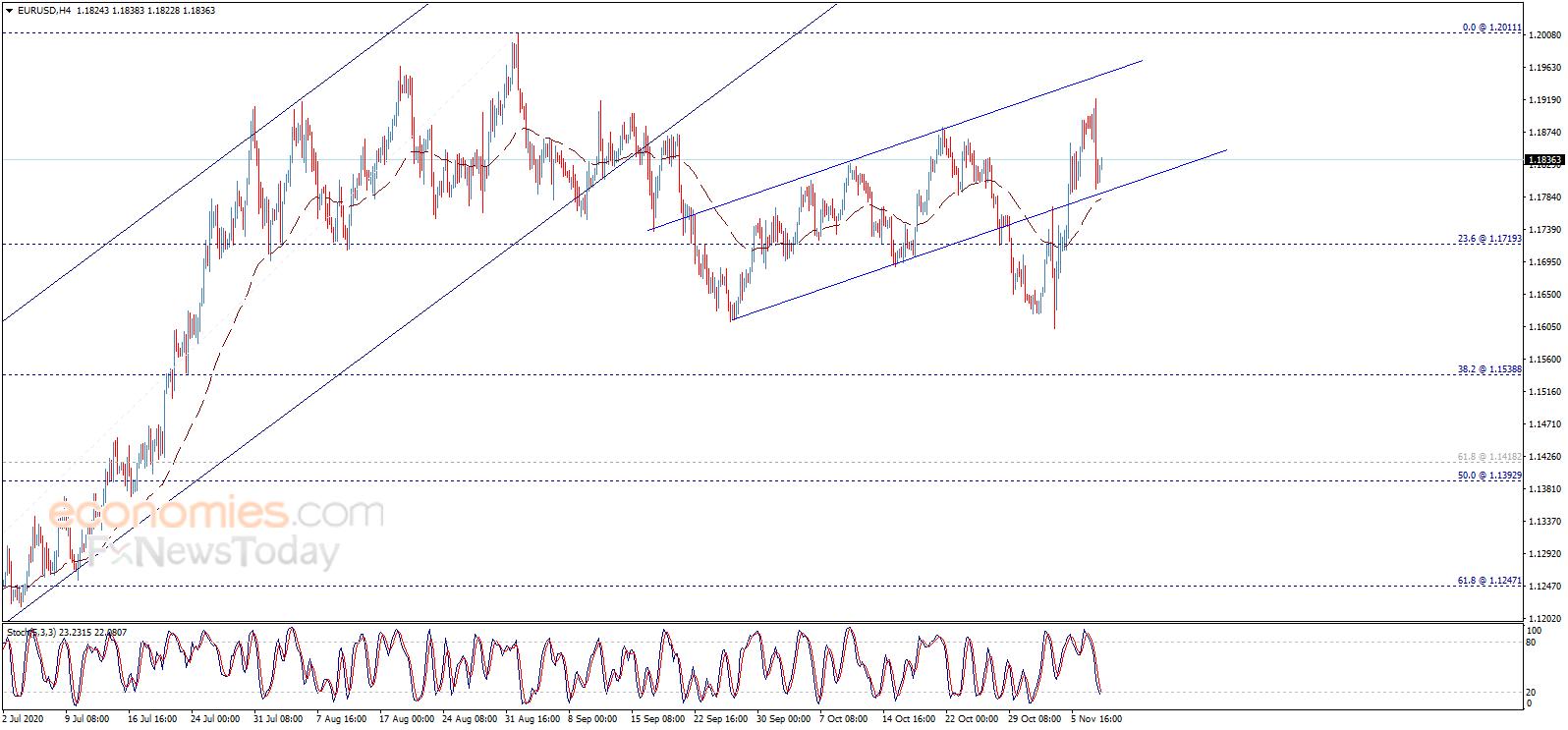 金价刚刚突破1885 欧元、英镑、日元日内交易分析+CJC Markets