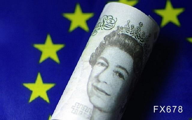 英镑创逾两月高位 但可能难以突破十年趋势线阻力,外汇趋势分析