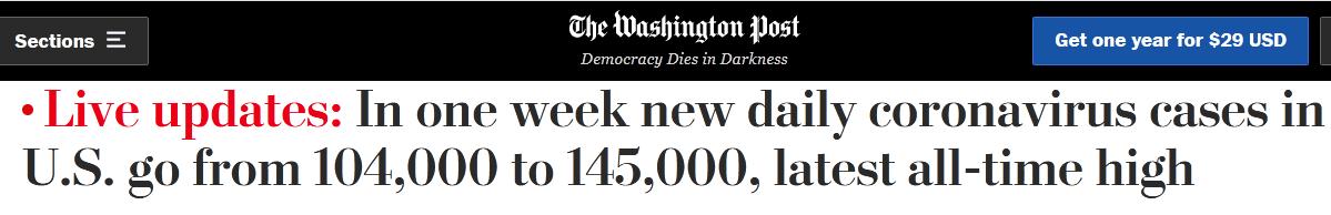 美媒:美国单日新增新冠病例超14万例 创纪录_投资外汇