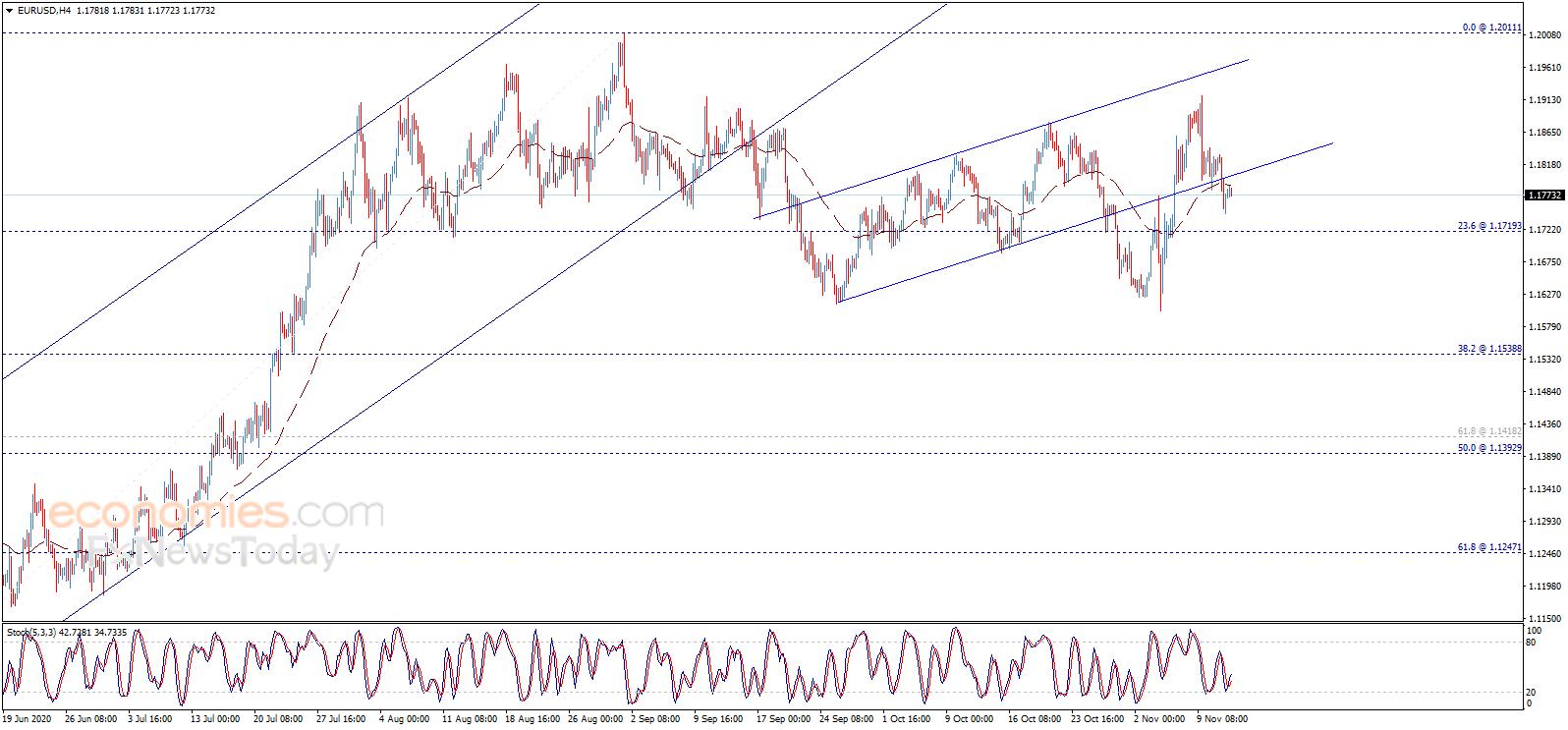 金价有望再大涨逾30美元 欧元、英镑、日元交易分析-老虎外汇