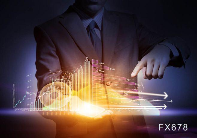 11月17日现货黄金、白银、原油、外汇短线交易策略,ECMarkets