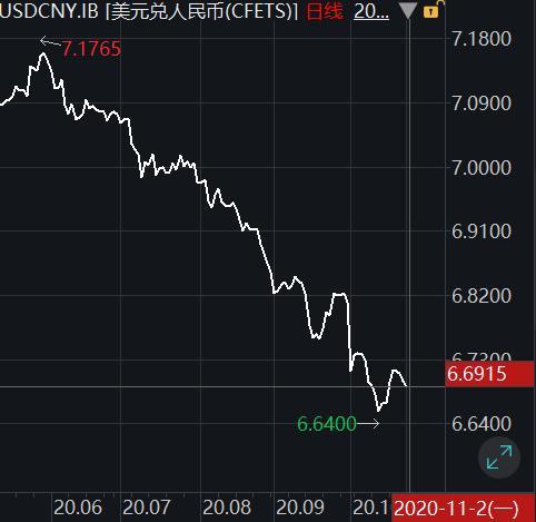 远超预期!全球最大对冲基金:人民币将更快成为世界储备货币,Insterstellar FX