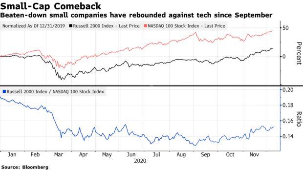 市场太火爆!通货再膨胀交易随处可见 该管控风险了吗? 外汇平台排行榜