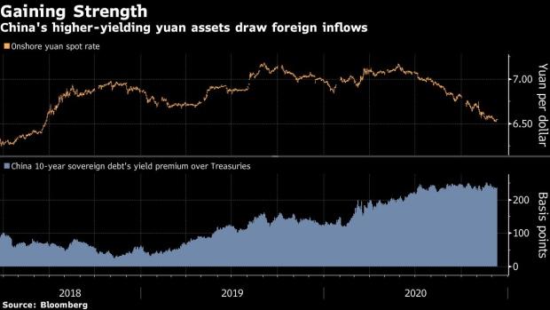 花旗:因海外资金追逐中国资产 人民币汇率明年或升至6+老虎外汇