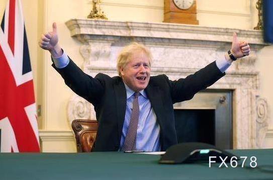 英国与欧盟达成历史性的脱欧后贸易协议 英镑遭遇获利回吐,EightCap易汇