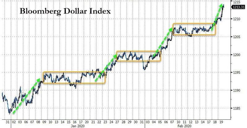 美元美股黄金原油全线大涨 谁能给个合理解释?+好了10 com