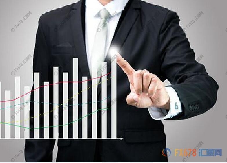 2月28日现货黄金、白银、原油、外汇短线交易策略-国内金价实时行情