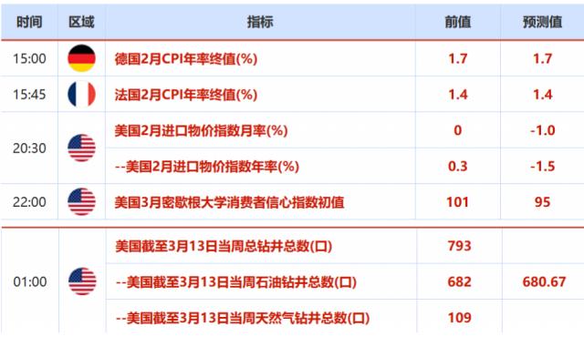 欧市盘前:日银加入宽松行动 日元大跌150点