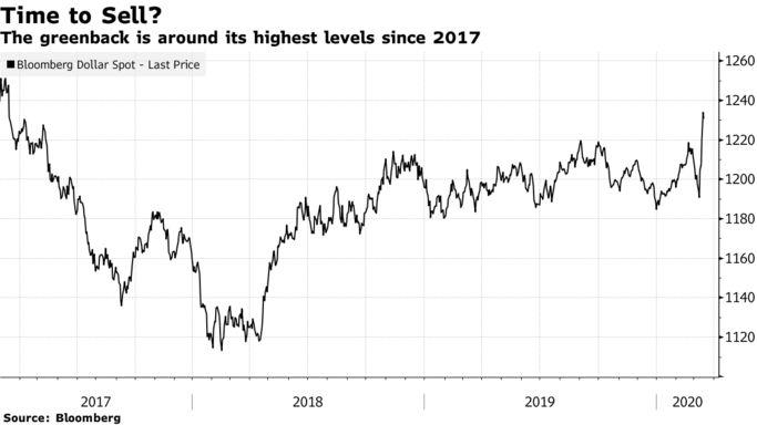 摩根士丹利:全球市场目前正处于触底阶段 应卖出美元,美联储降息25个基点