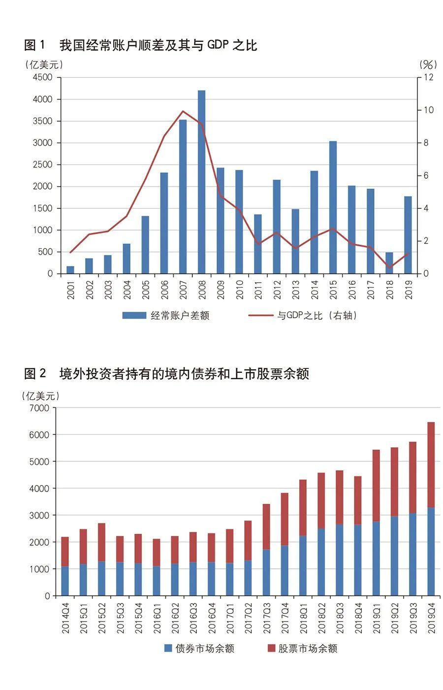 外汇局陆磊:提升贸易投资自由化便利化水平 助力企业复工复产_东航金融(香港)
