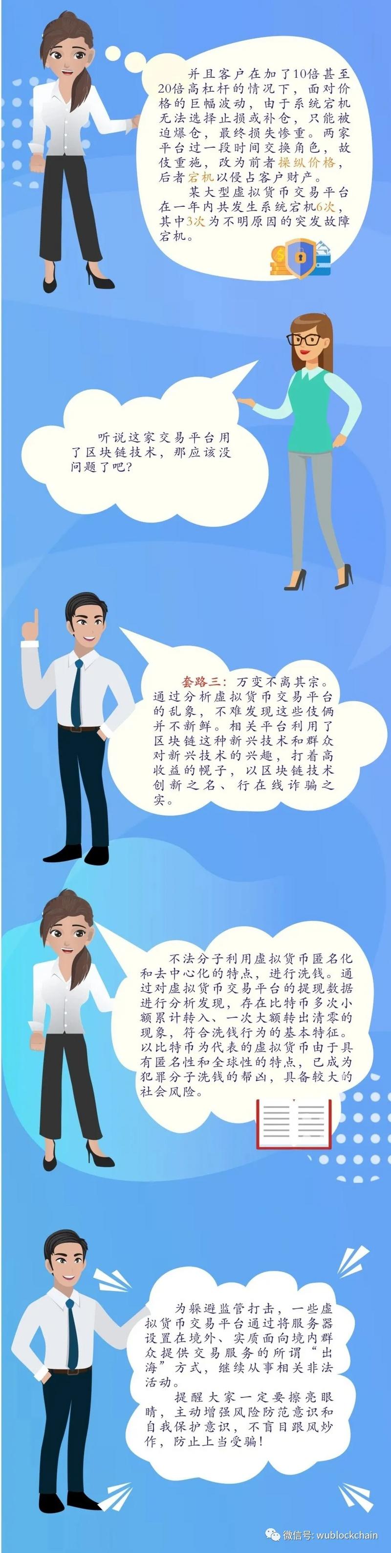 央行发315警告:指虚拟货币交易所刷量、宕机、洗钱_LibraChina_LibraChina