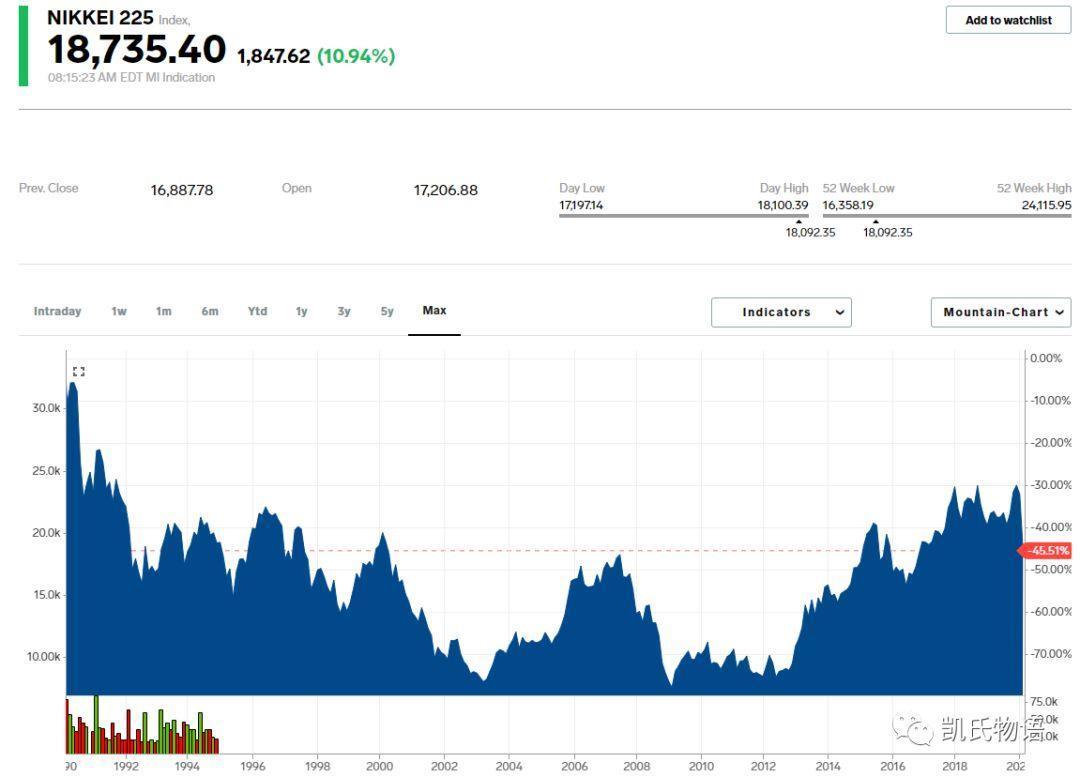 美联储史无前例的QE会带来比特币的暴涨吗|美联储_LibraNews_LibraNews网