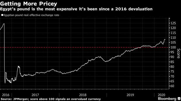 别光盯着亚欧美 疫情冲击下非洲货币跌幅竟最猛?