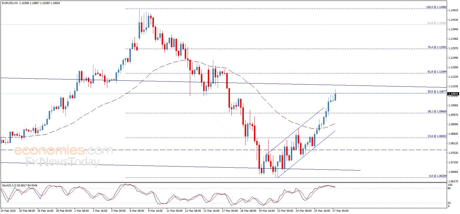 金价或强势反弹 欧元、英镑和日元最新交易分析