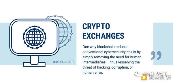 银行只是一个开始:区块链将颠覆这58个领域_LibraChina_LibraChina
