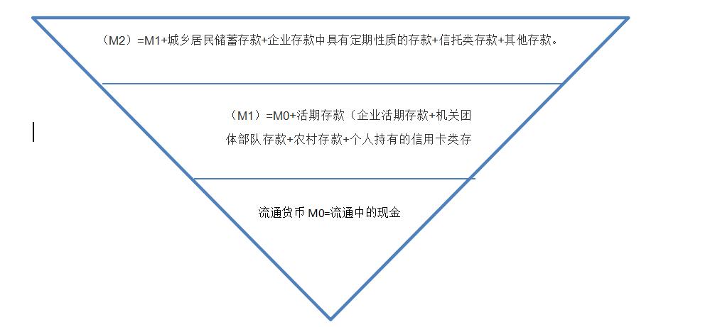 关于央行数字货币DCEP 我们应该知道些什么?|数字货币_LibraChina_LibraChina