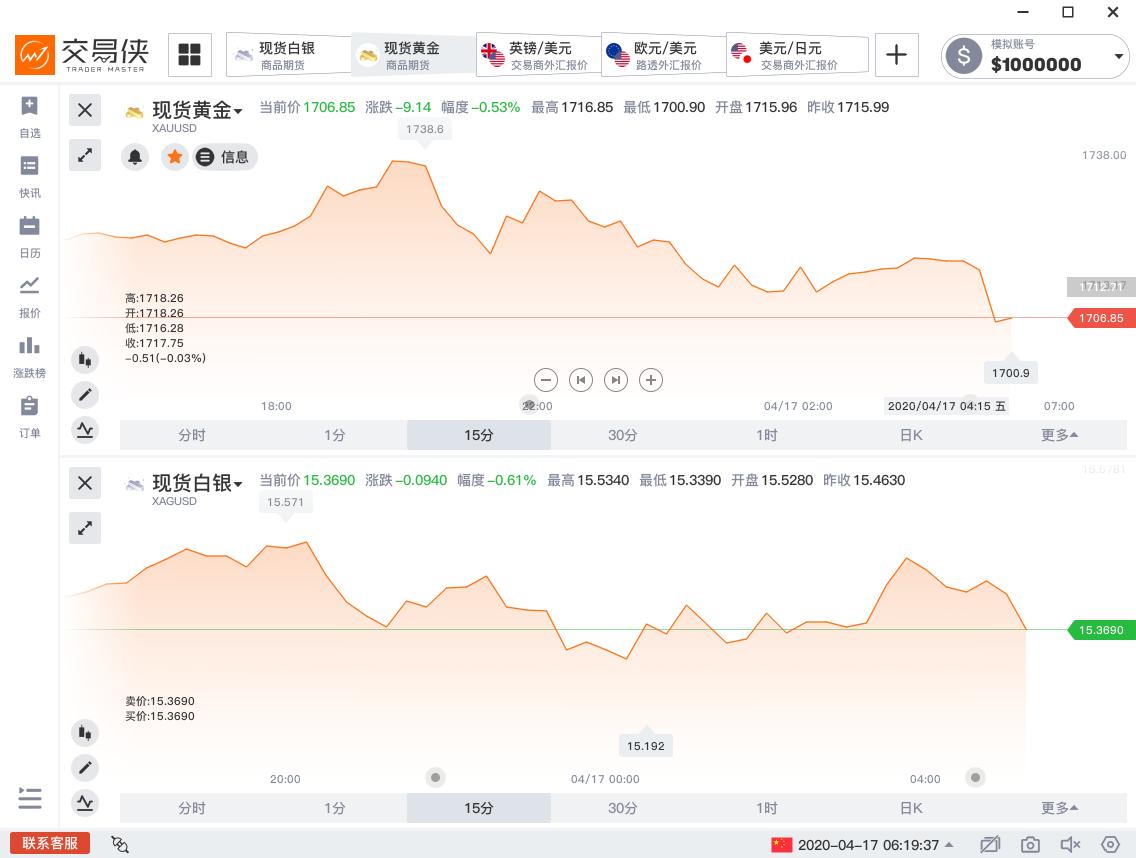 经济复苏在望?特朗普公布重启经济的新指引_人民币对泰铢