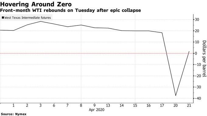 负油价令亚太市场如临大敌 投资者抛股买美元-广东茂名px事件