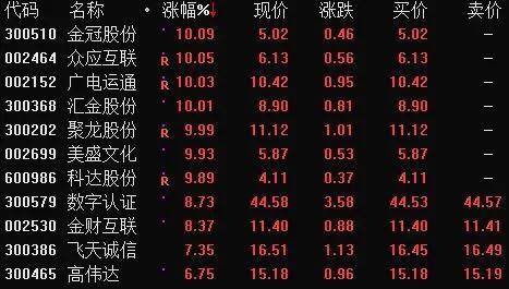 央行数字货币遭疯狂炒作 假APP号称7天发行10亿|数字货币_LibraChina_LibraChina