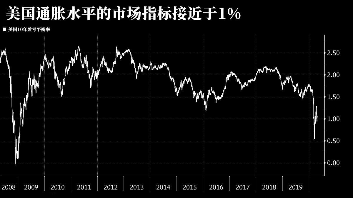 美联储利率决议前瞻:鲍威尔须直面两大尖锐问题+潞安环能股票