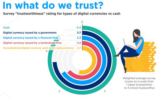 数字货币如何在无现金未来的演变中发挥作用_LibraNews_LibraNews网
