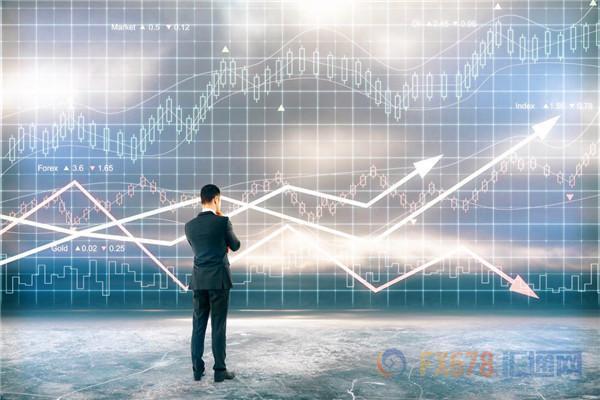 4月29日现货黄金、白银、原油、外汇短线交易策略-今日大盘走势