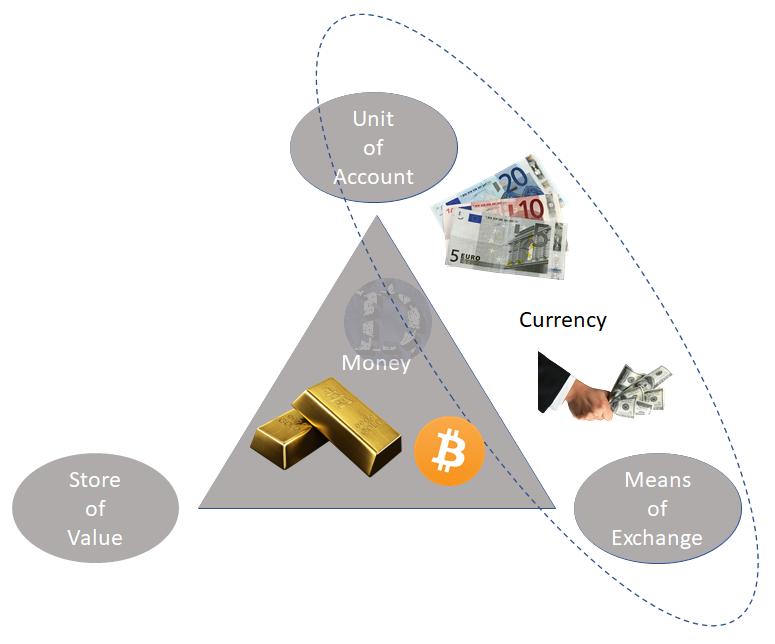 深度:比特币会是全球宽松货币政策的终结者吗?|比特币_LibraChina_LibraChina