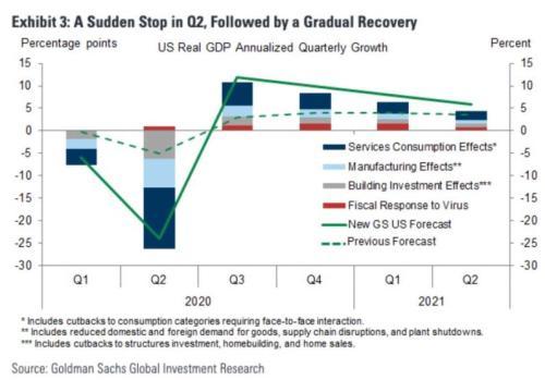 """英国""""史无前例""""负利率发债 美国离降息有多远?"""