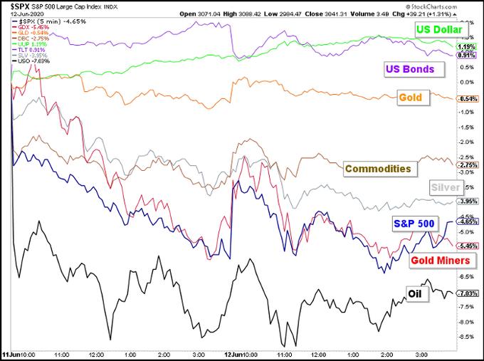 别急着转变方向!美元仍处上升趋势之中?+人民币日元