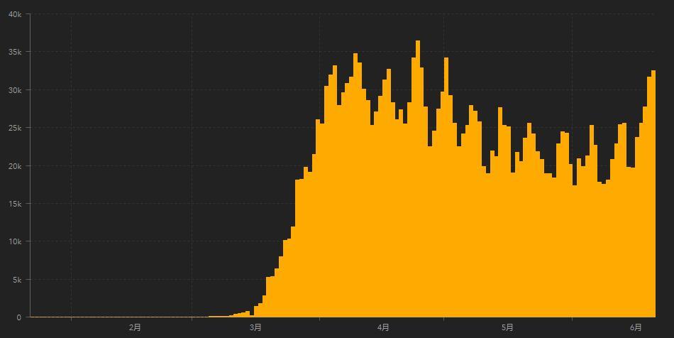 周初市场人心惶惶!金价站上1750 美国连续日增确诊逾3万-人民币对韩币的汇率