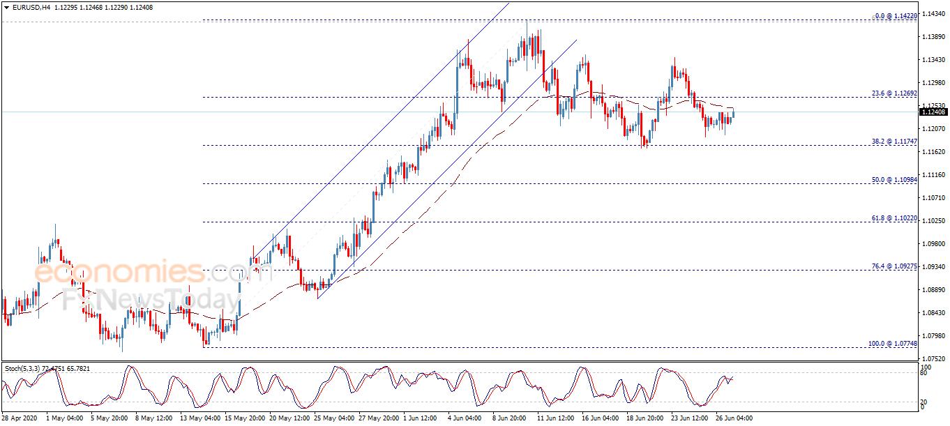 欧元有望大涨 英镑、日元和黄金最新日内交易分析|卢布 美元